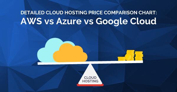 Detailed cloud hosting price comparison chart: AWS vs Azure vs Google Cloud