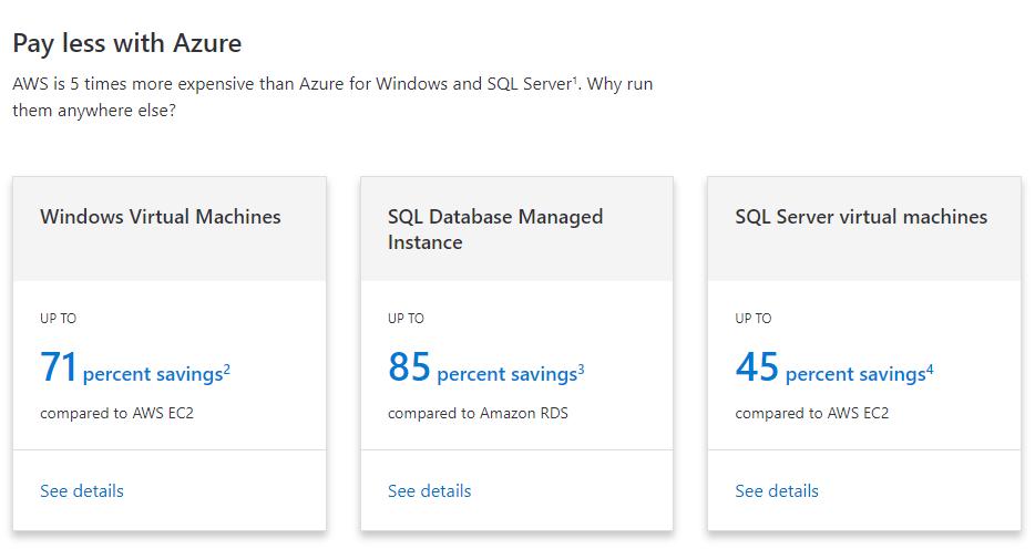Detailed cloud hosting price comparison chart: AWS vs Azure