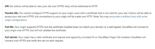 SSL Configuration in Cloudflare