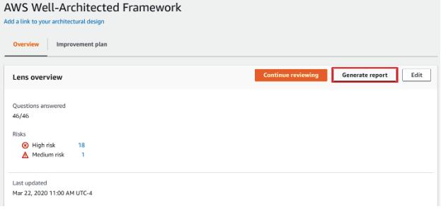 AWS WA Framework