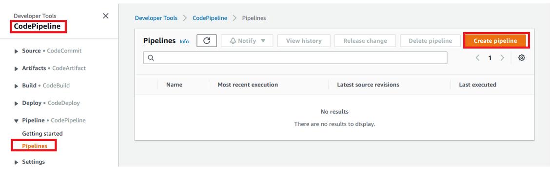 SAAS Create codepipeline